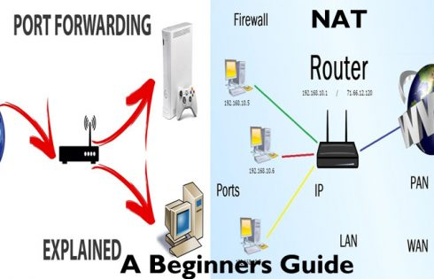 A Beginners Guide to NAT and Port Forwarding